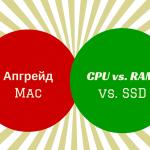 CPU vs. RAM vs. SSD: На что потратить деньги при апгрейде Mac ?