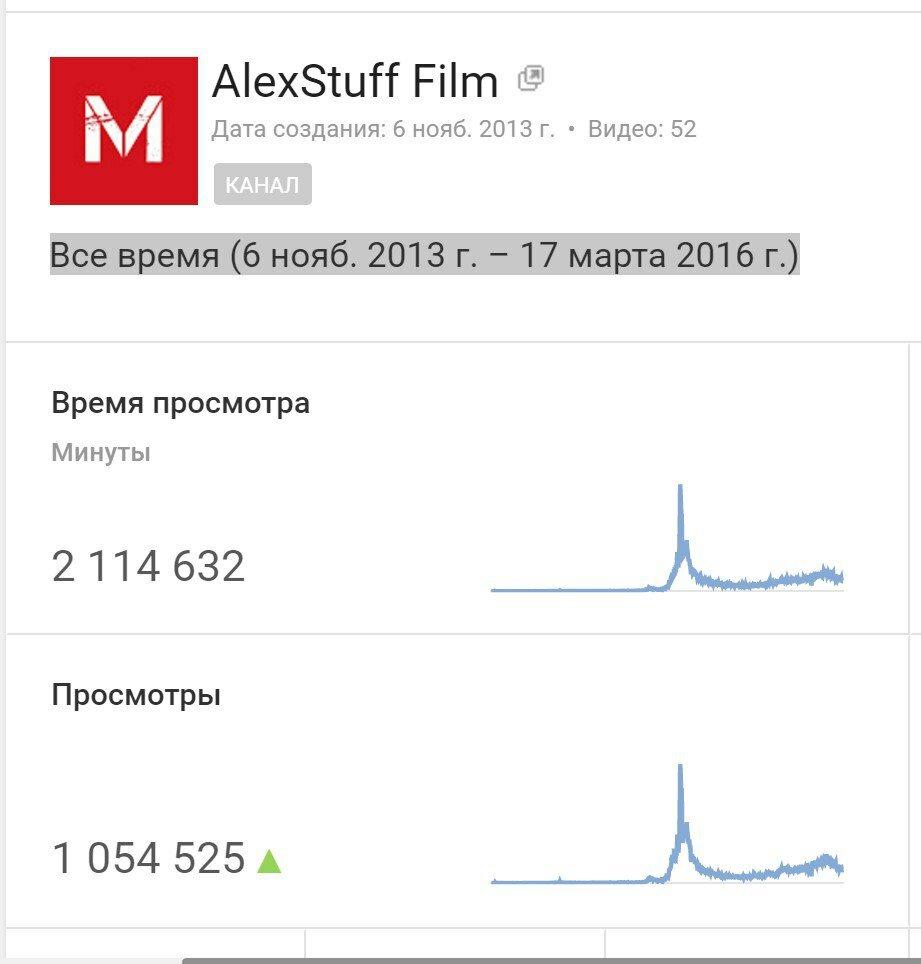 ютуб канал 'Alexstuff Film